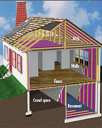 Get a whole-house insulation package